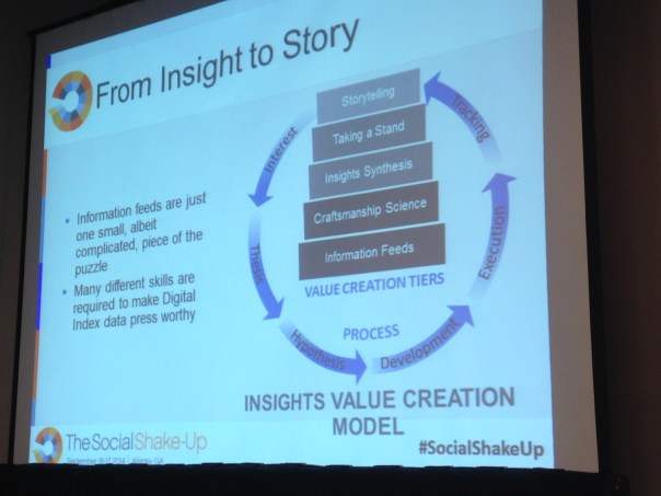 From Insights To Story