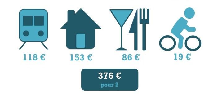 bilan-finance-ile-mon-danemark