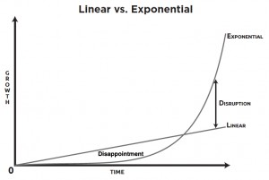 linear-vs-exponential