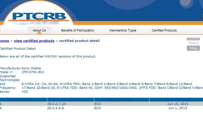 Sony Xperia Z4 Firmware
