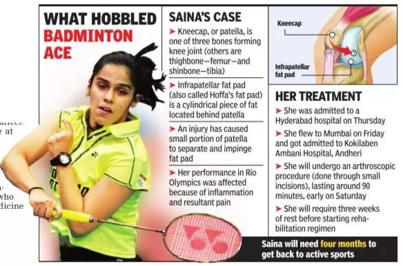 Saina will need three weeks rest after op, can resume sport after 4 months