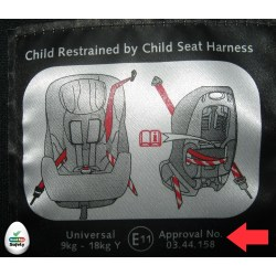 Small Crop Of Why Do Car Seats Expire