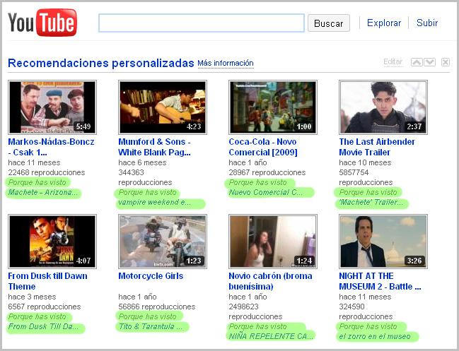 Recomendaciones de Youtube