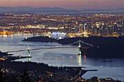 最も住みやすい都市ランキング