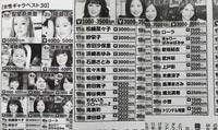 タレント・有名人CM出演料リスト
