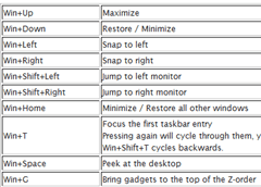windows 7 keyboard shortcuts