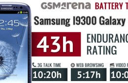 Galaxy S III battery test