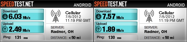 Galaxy S III Speed test 4G LTE