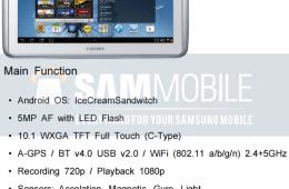 Samsung Galaxy Note 10.1 specs leak
