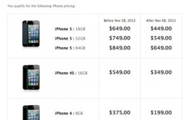 iPhone-5-off-contract-prices-575x464