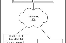 Apple resale patent