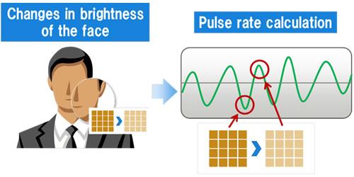 Fujistu face pulse detection