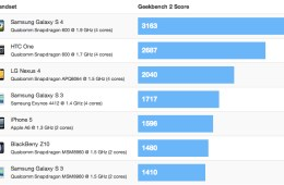 Galaxy_S4_GeekBench_benchmarks