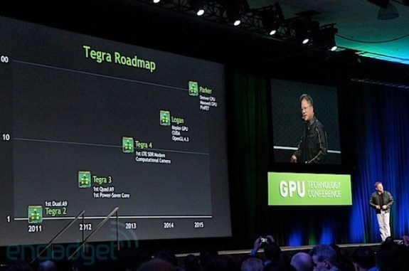 NVIDIA 2014-2015 Tegra roadmap