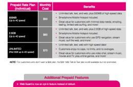 T-Mobile_UNcarrier_prepaid_plans