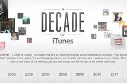 Apple_Decade_of_iTunes