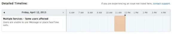 apple status timeline