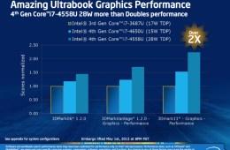 Intel_Iris_graphics