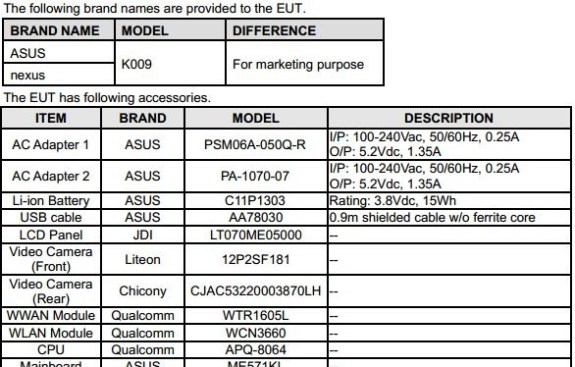 The Nexus 7 2 has seemingly passed through the FCC.