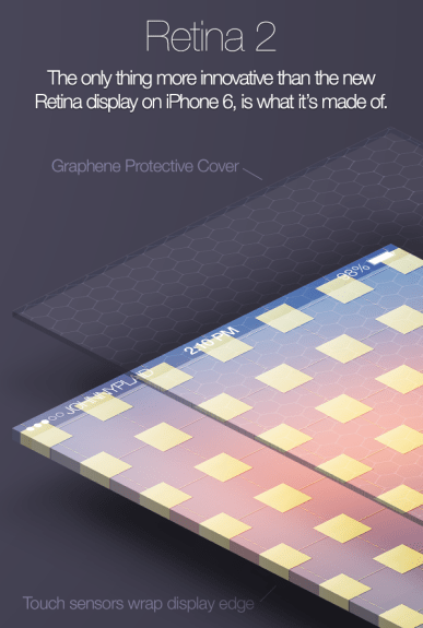 Graphene delivers a stronger iPhone 6 display.