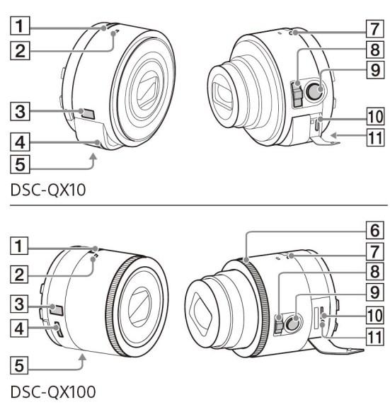 sony camera lens spec leaks