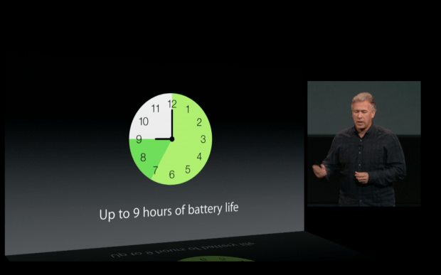 MacBook Pro Retina Battery Life 2013