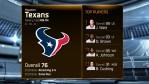 Madden 15 Team Ratings -texans