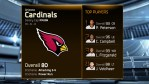 madden 15 ratings-cardinals