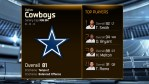 madden 15 ratings-cowboys