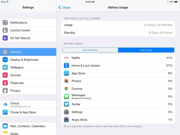 iOS 8.0.1 battery life is solid.