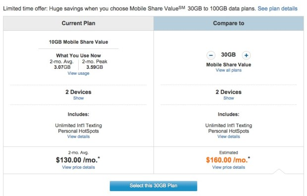 You can switch to the AT&T Double data deal online or by phone.