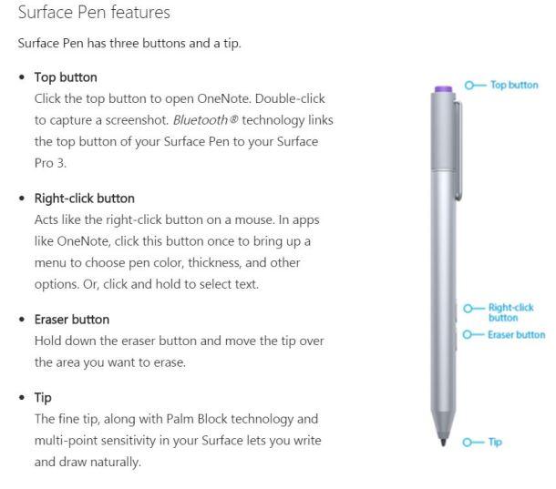 surface pen guide