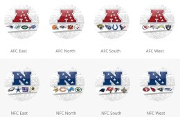 Here are the best Madden 16 teams.
