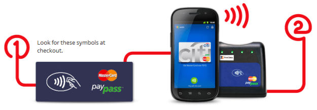 Google Wallet - Tap to Pay