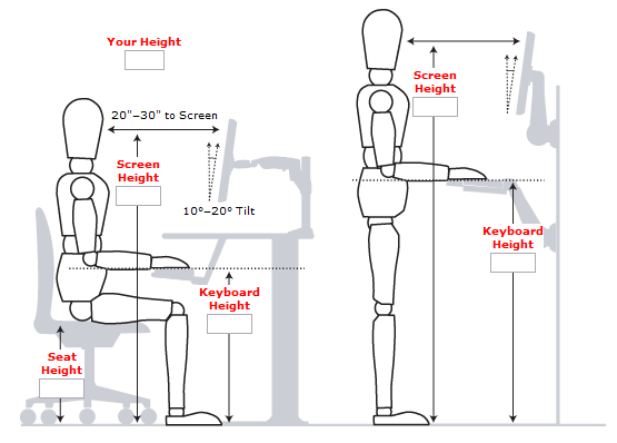 Standing Desk Measurments
