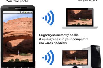 SugarSync Photo Sync
