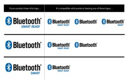 bluetooth-smart-compatibility-map
