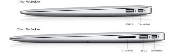 Features connectivity right side