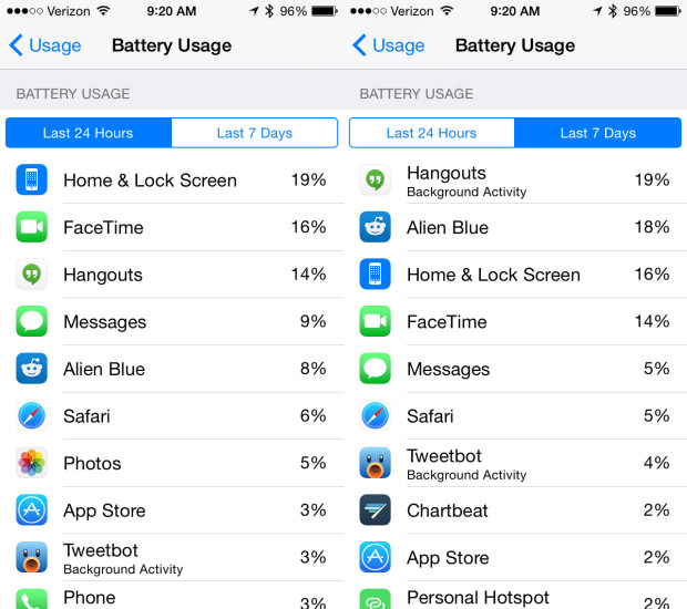 Check here to see why you have bad iPhone 6 battery life.