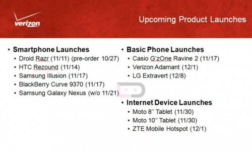 Galaxy Nexus Release