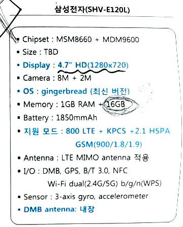 Samsung SHV-E120L