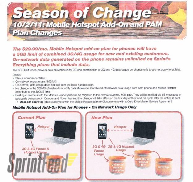 Sprint Mobile Hotspot Plans