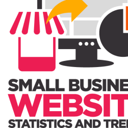 Most small businesses still do NOT have a website…!