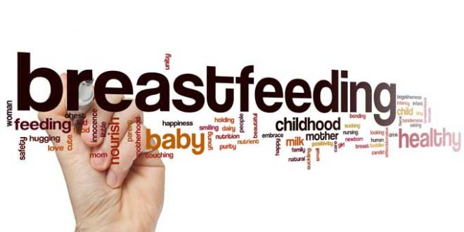 Word cloud of breastfeeding terms