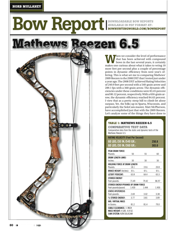 Mathews Reezen 6.5 Bow Report