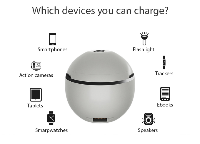 Devices you can charge with HandEnergy