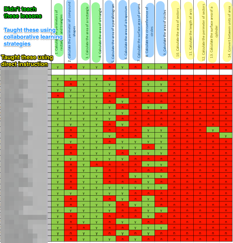 Microsoft_Excel_-_13H_Area_and_Perimeter_Asessement_Results