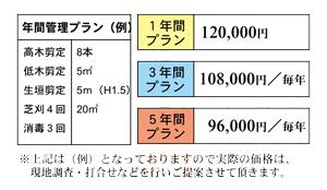 plan130