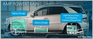 Fullscreen capture 10222012 52837 PM.bmp AMP Electric Vehicles Adjusting Their Focus from Conversions to Fleets