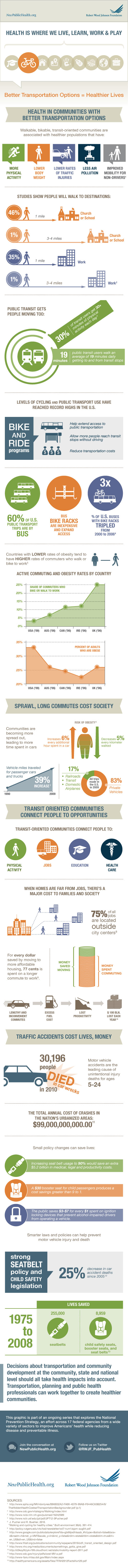 Infographic: Public Transportation is Better for Your Health and the Environment!